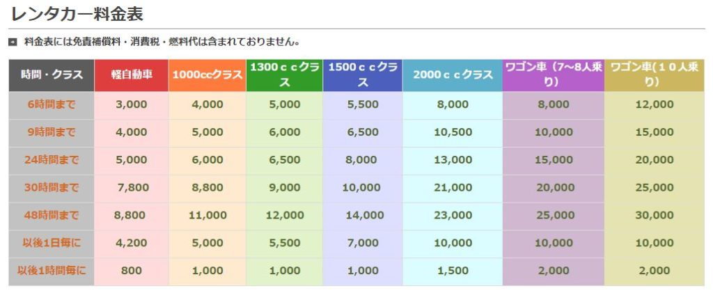 屋久島カミヤマレンタカーのレンタカークラス別時間別料金表